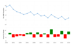 Serbia Crime Rate & Statistics